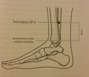 SP-6 SanYinJiao Acupuncture point for insomnia